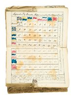 Lot 28-A MANUSCRIPT AND WATERCOLOUR POCKET BOOK OF NAVAL SIGNALS, CIRCA 1800