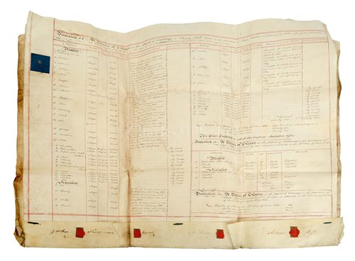 Lot 123 - SLAVERY<br/>an eleven page indenture circa 1820...