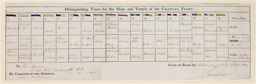 Lot 68 - NAVAL SIGNAL TABLE: 'Distinguishing Vanes for...